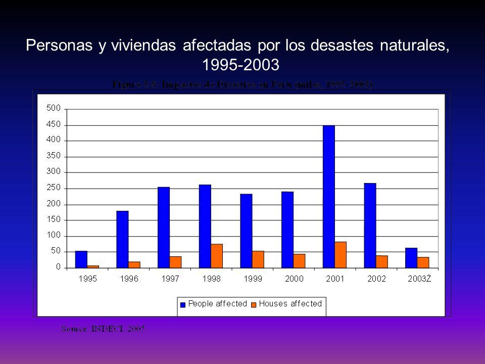 Personas y viviendas afectadas por los desastes naturales,