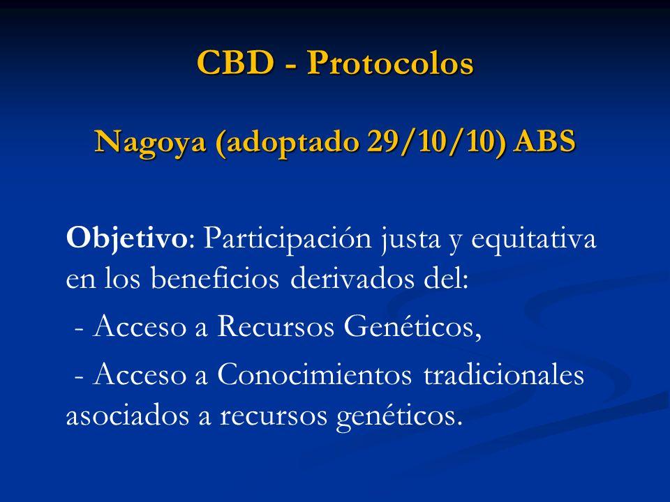 CBD - Protocolos