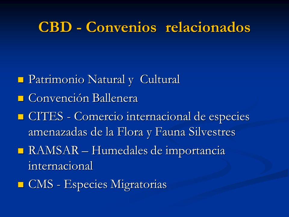 CBD - Convenios relacionados