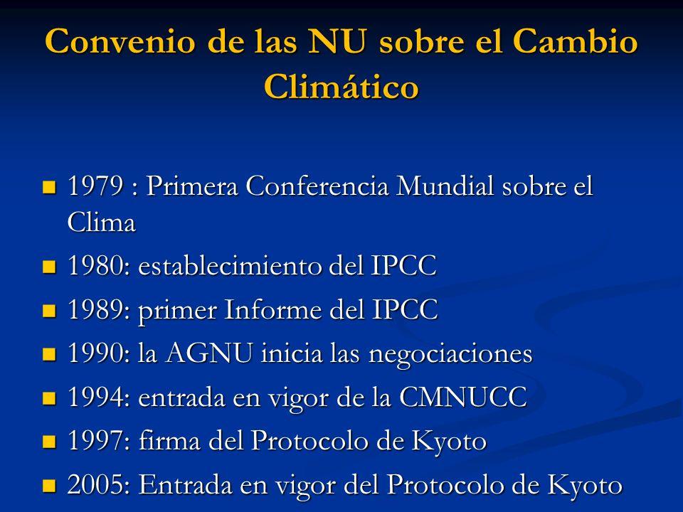 Convenio de las NU sobre el Cambio Climático