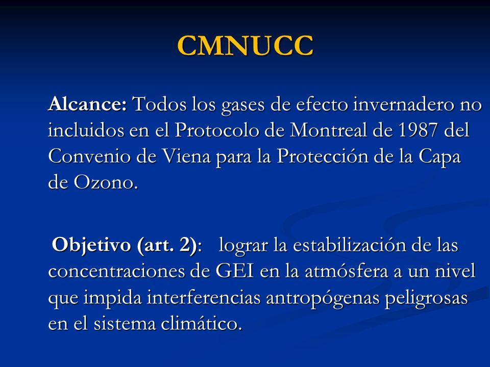 CMNUCC