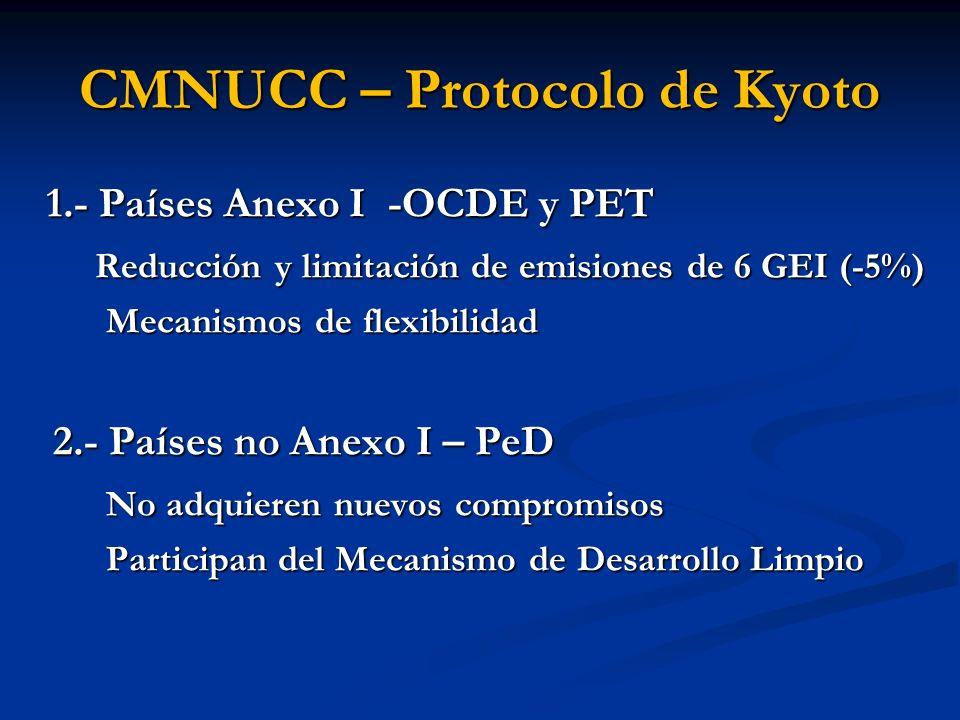 CMNUCC – Protocolo de Kyoto