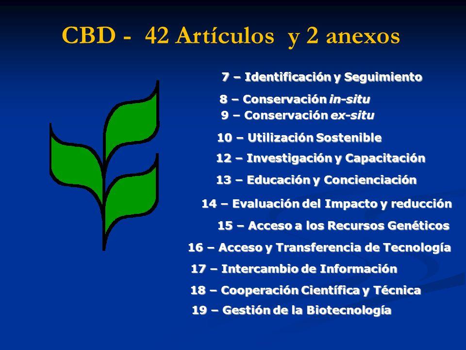CBD - 42 Artículos y 2 anexos