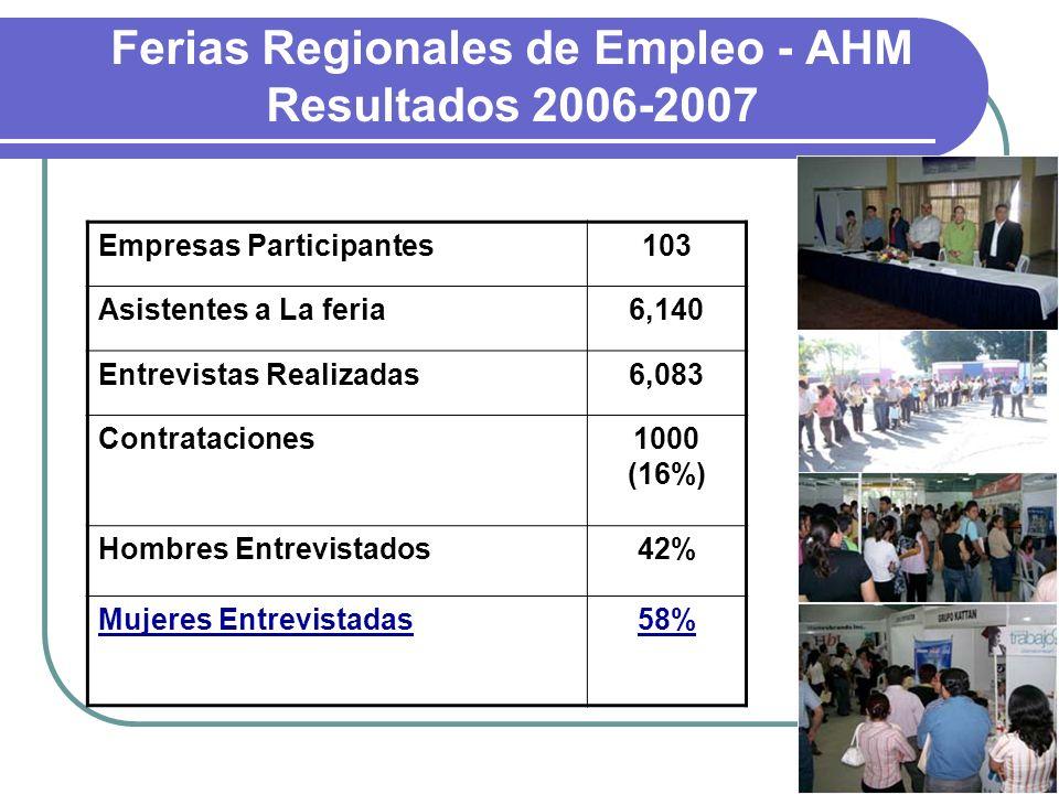 Ferias Regionales de Empleo - AHM Resultados 2006-2007