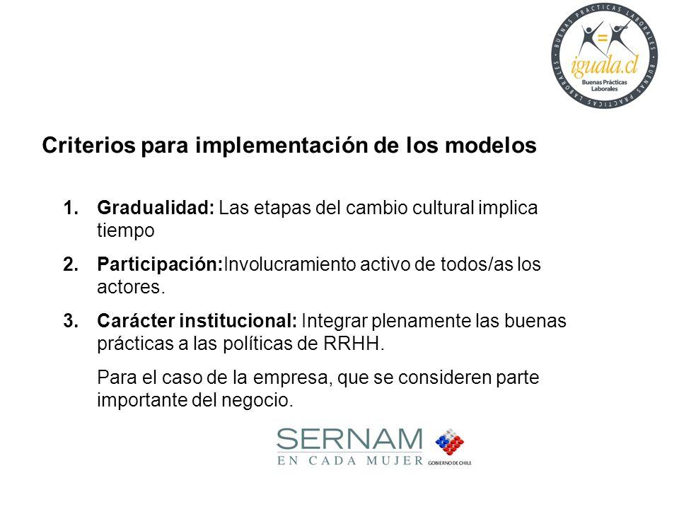 Criterios para implementación de los modelos