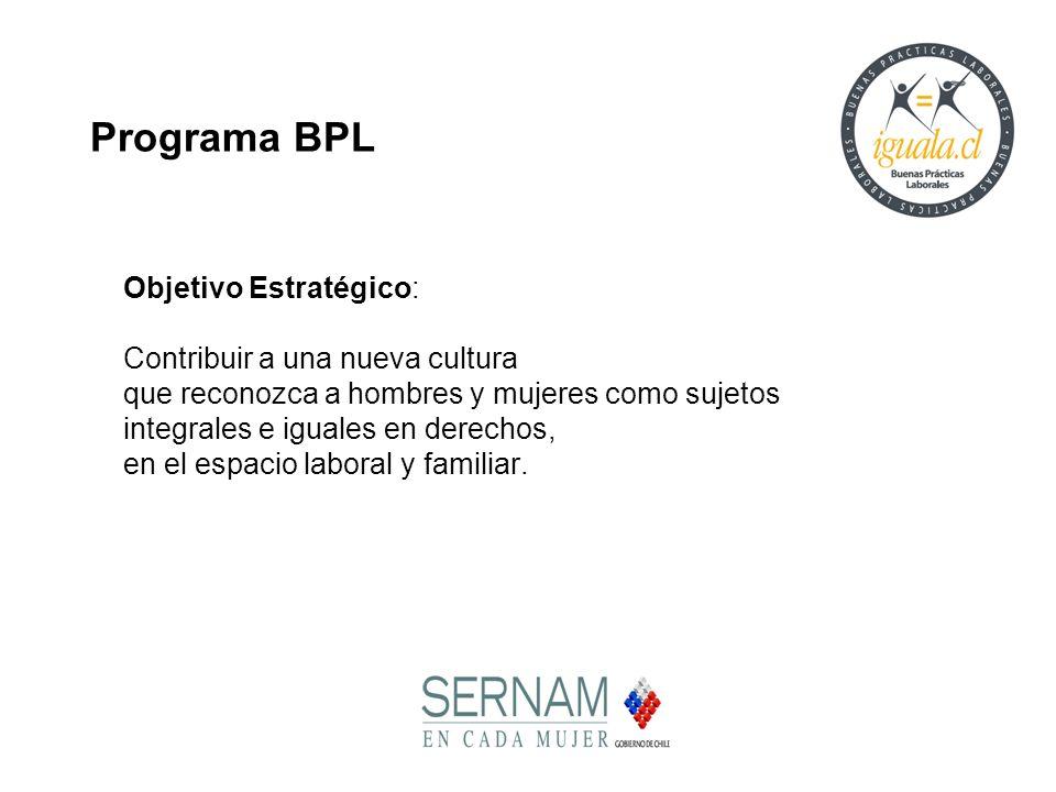Programa BPL Objetivo Estratégico: Contribuir a una nueva cultura