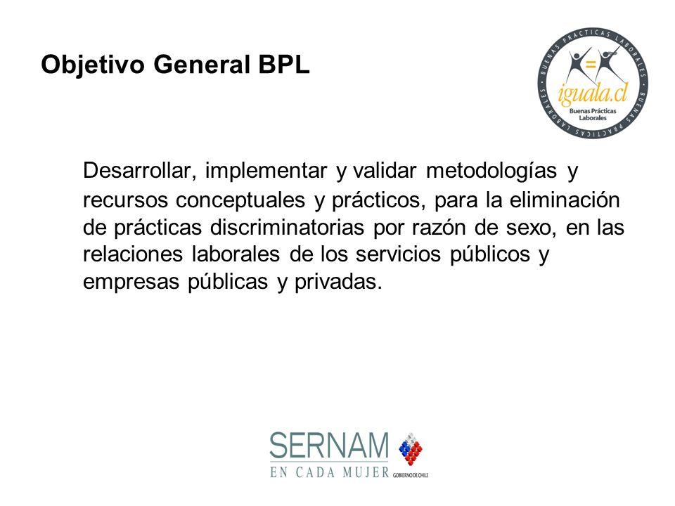 Objetivo General BPL