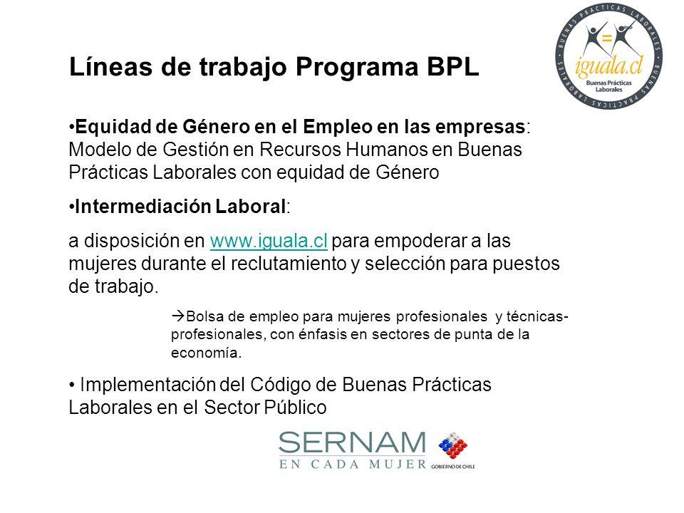 Líneas de trabajo Programa BPL