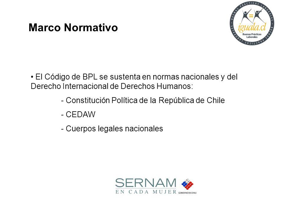 Marco Normativo El Código de BPL se sustenta en normas nacionales y del Derecho Internacional de Derechos Humanos: