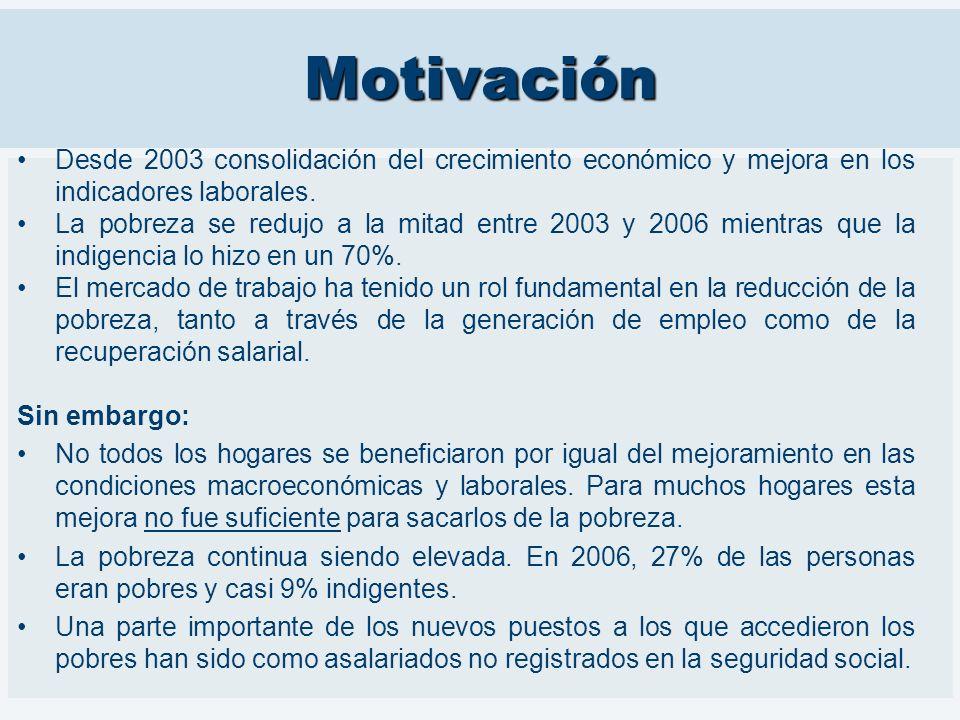 MotivaciónDesde 2003 consolidación del crecimiento económico y mejora en los indicadores laborales.