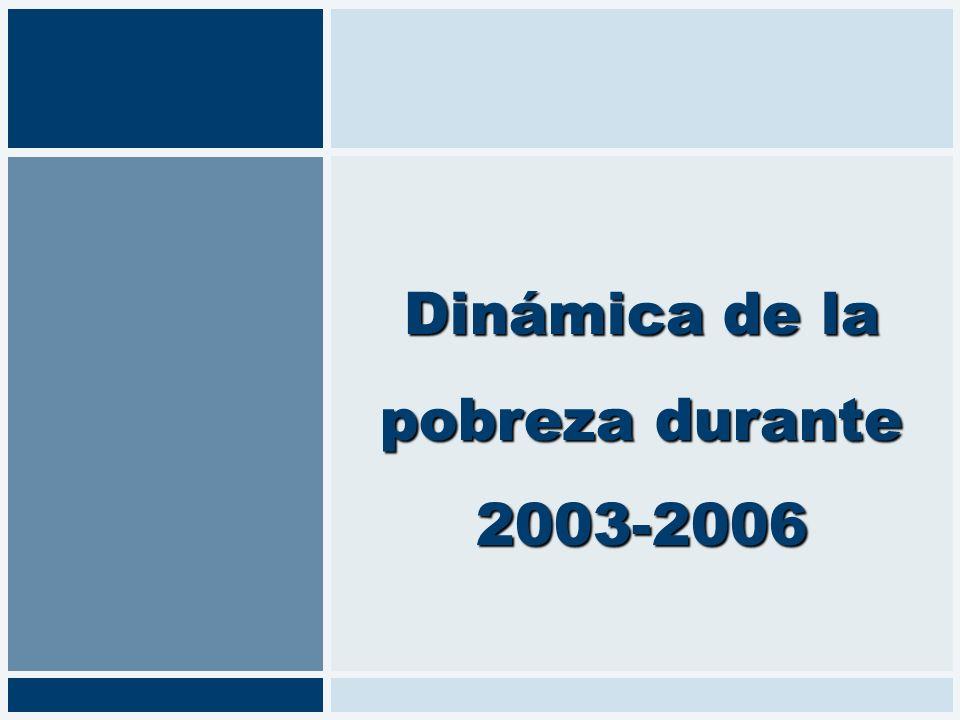 Dinámica de la pobreza durante 2003-2006