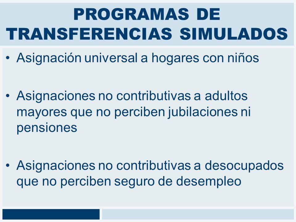 PROGRAMAS DE TRANSFERENCIAS SIMULADOS