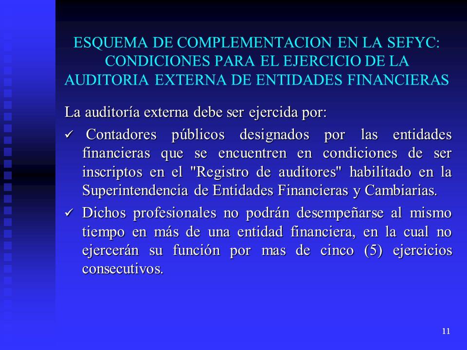 ESQUEMA DE COMPLEMENTACION EN LA SEFYC: CONDICIONES PARA EL EJERCICIO DE LA AUDITORIA EXTERNA DE ENTIDADES FINANCIERAS