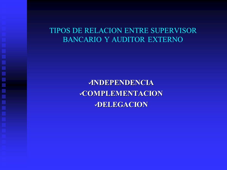 TIPOS DE RELACION ENTRE SUPERVISOR BANCARIO Y AUDITOR EXTERNO