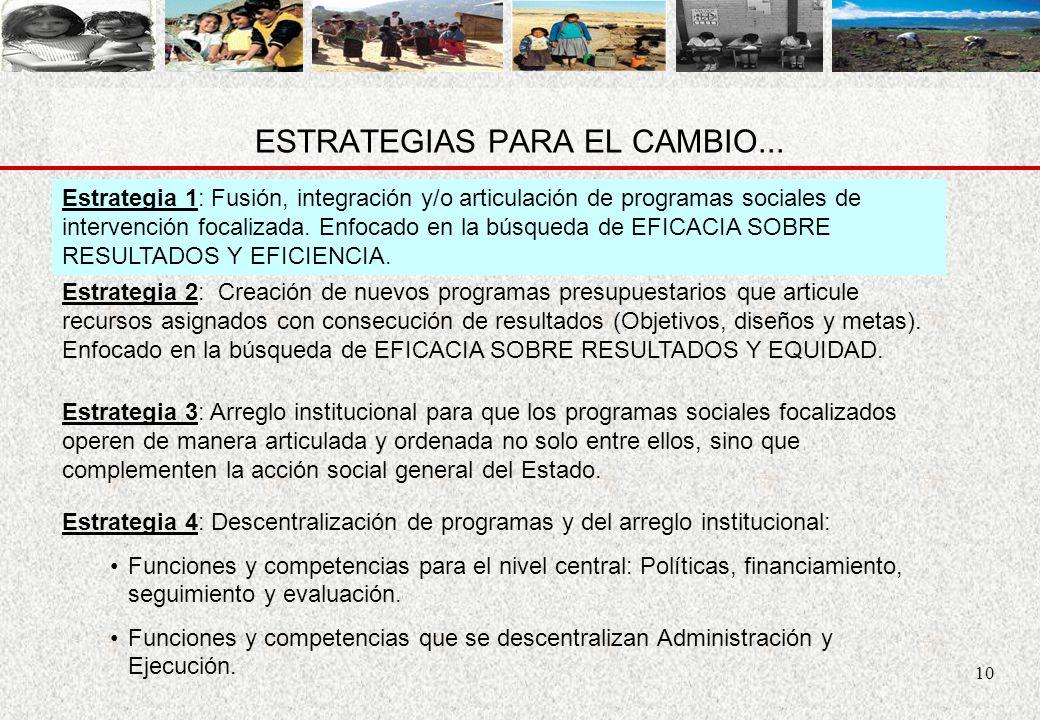 ESTRATEGIAS PARA EL CAMBIO...
