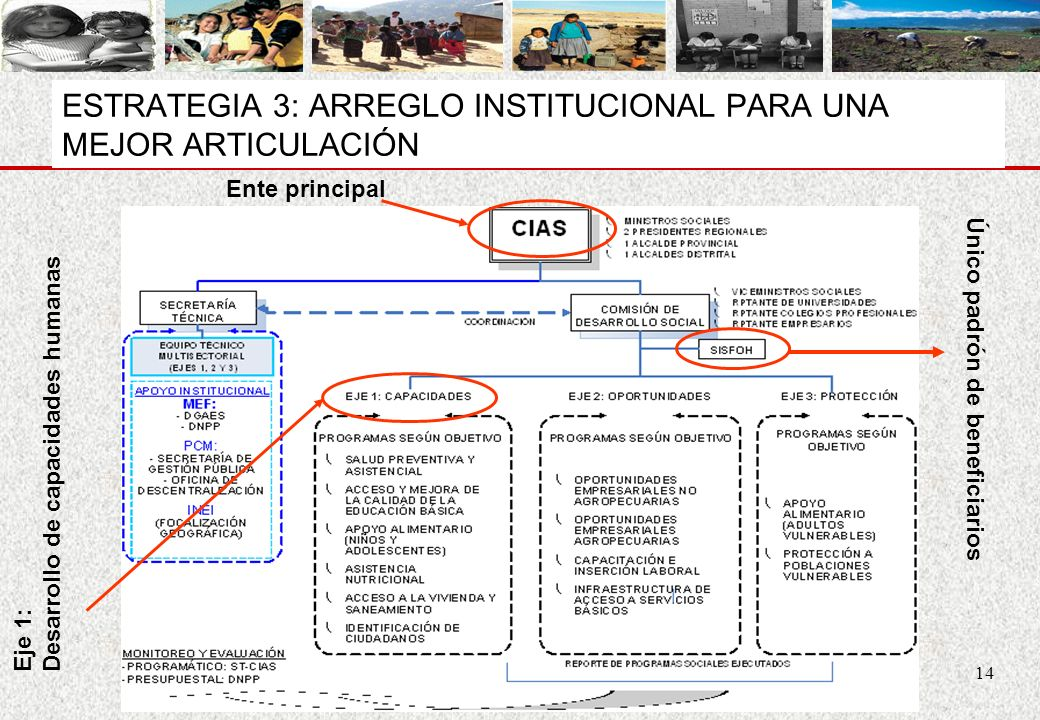 ESTRATEGIA 3: ARREGLO INSTITUCIONAL PARA UNA MEJOR ARTICULACIÓN