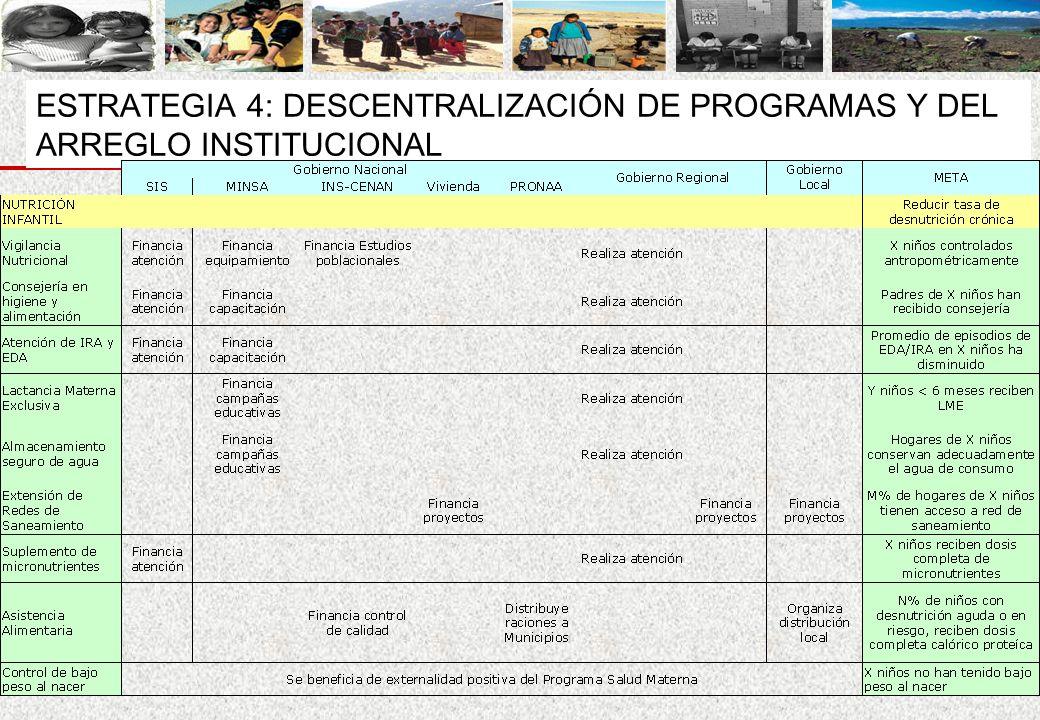 ESTRATEGIA 4: DESCENTRALIZACIÓN DE PROGRAMAS Y DEL ARREGLO INSTITUCIONAL