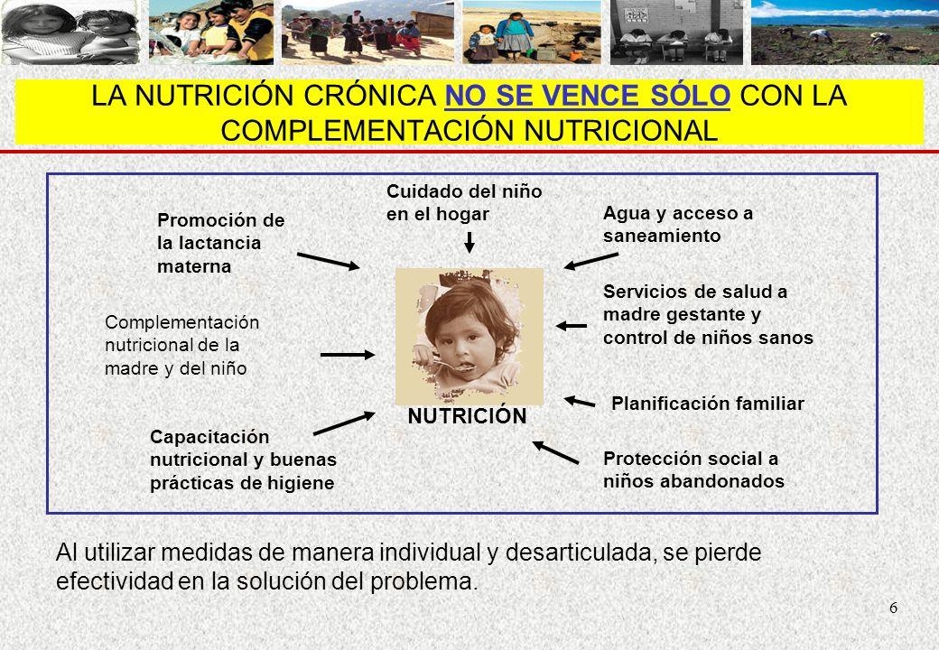 LA NUTRICIÓN CRÓNICA NO SE VENCE SÓLO CON LA COMPLEMENTACIÓN NUTRICIONAL
