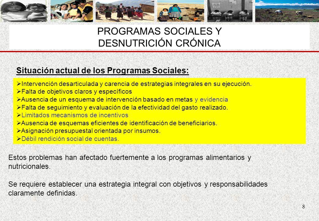 PROGRAMAS SOCIALES Y DESNUTRICIÓN CRÓNICA