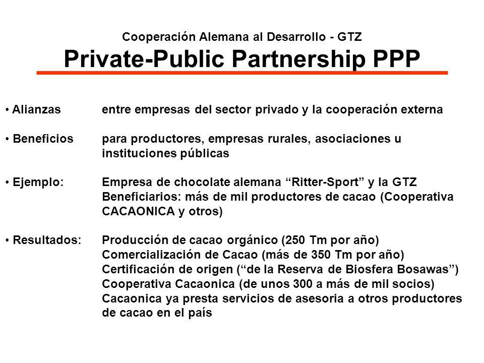 Cooperación Alemana al Desarrollo - GTZ Private-Public Partnership PPP