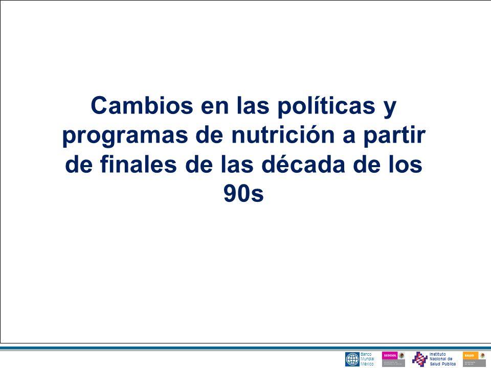 Cambios en las políticas y programas de nutrición a partir de finales de las década de los 90s