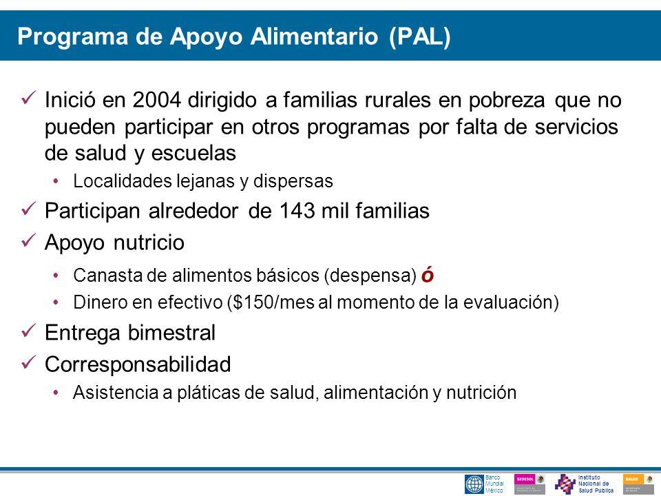 Programa de Apoyo Alimentario (PAL)