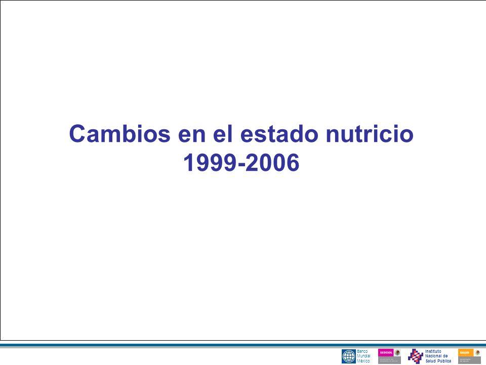 Cambios en el estado nutricio 1999-2006