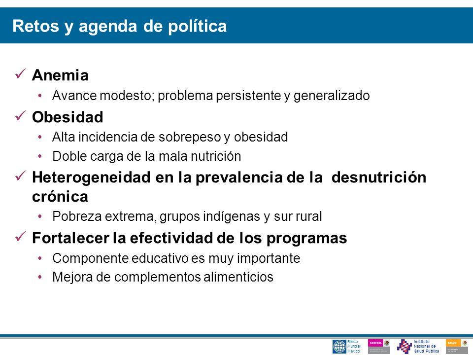 Retos y agenda de política