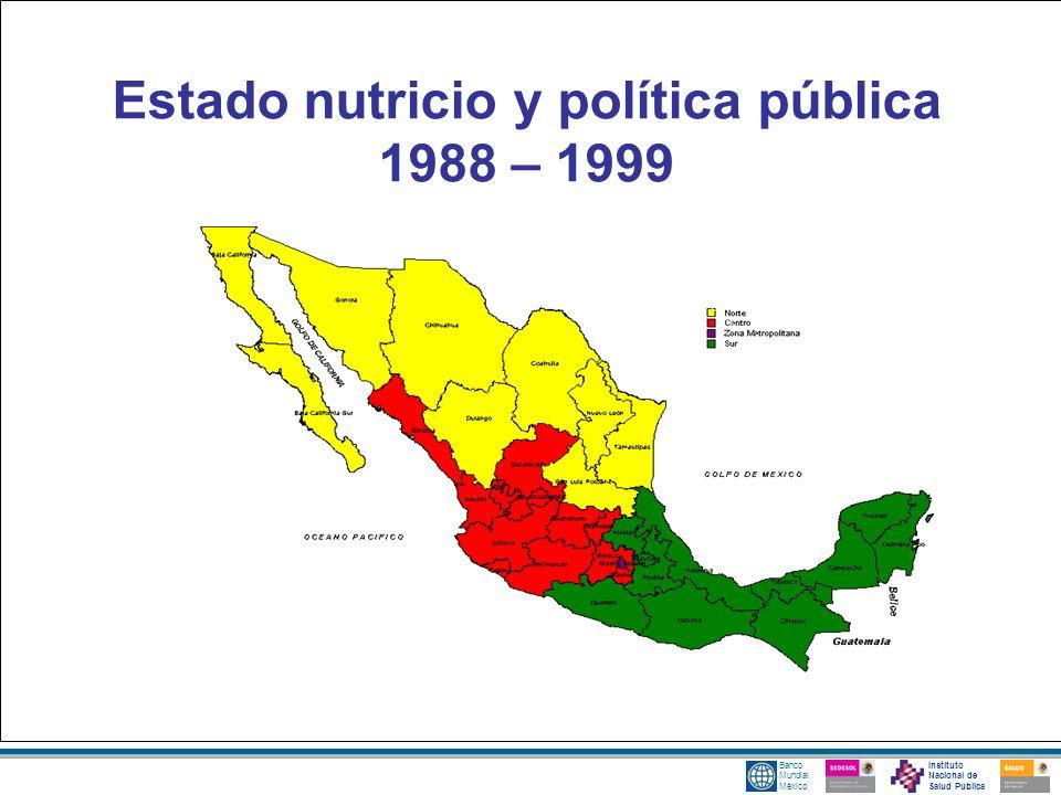 Estado nutricio y política pública 1988 – 1999