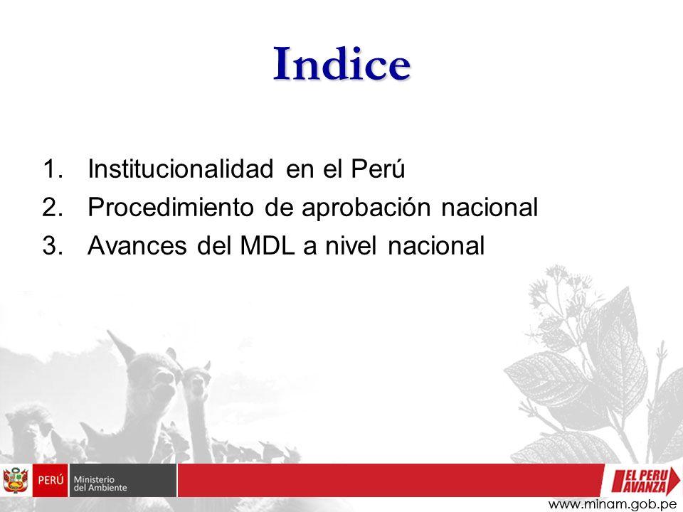 Indice Institucionalidad en el Perú