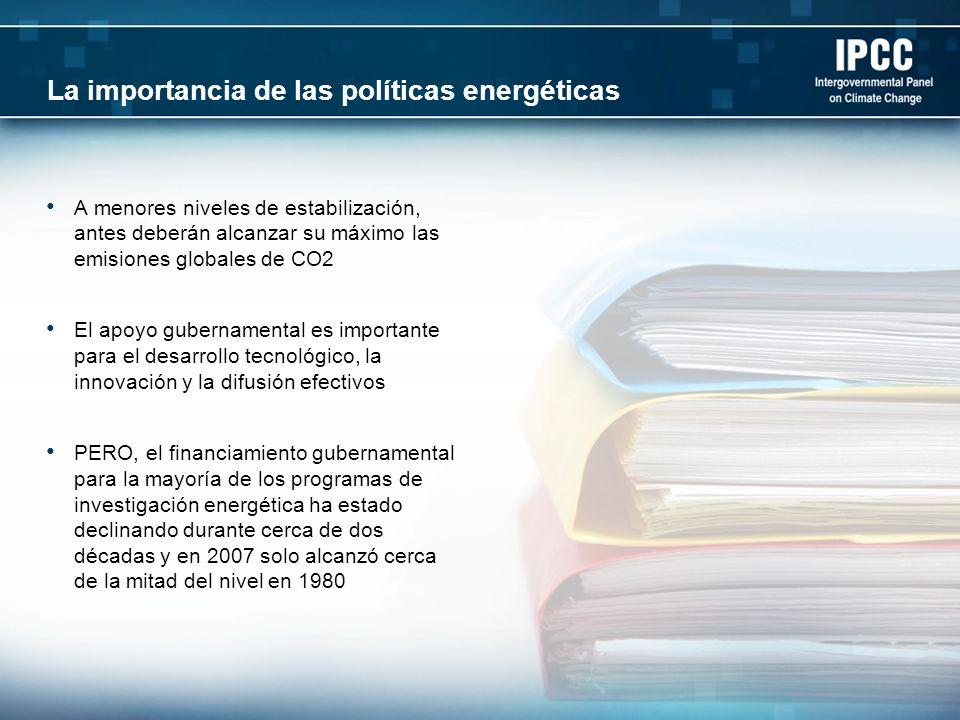 La importancia de las políticas energéticas