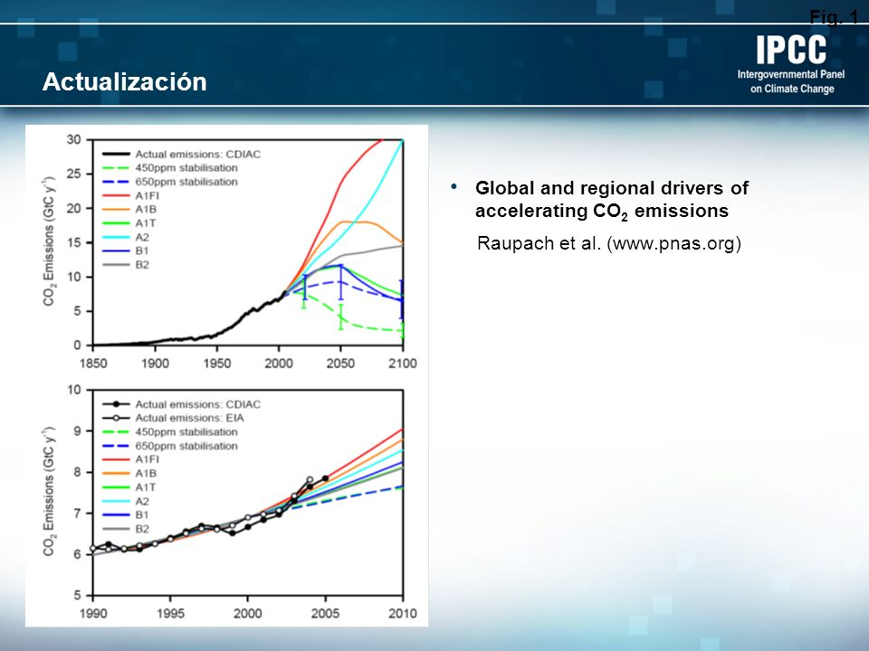 Fig. 1Actualización. Global and regional drivers of accelerating CO2 emissions. Raupach et al. (www.pnas.org)