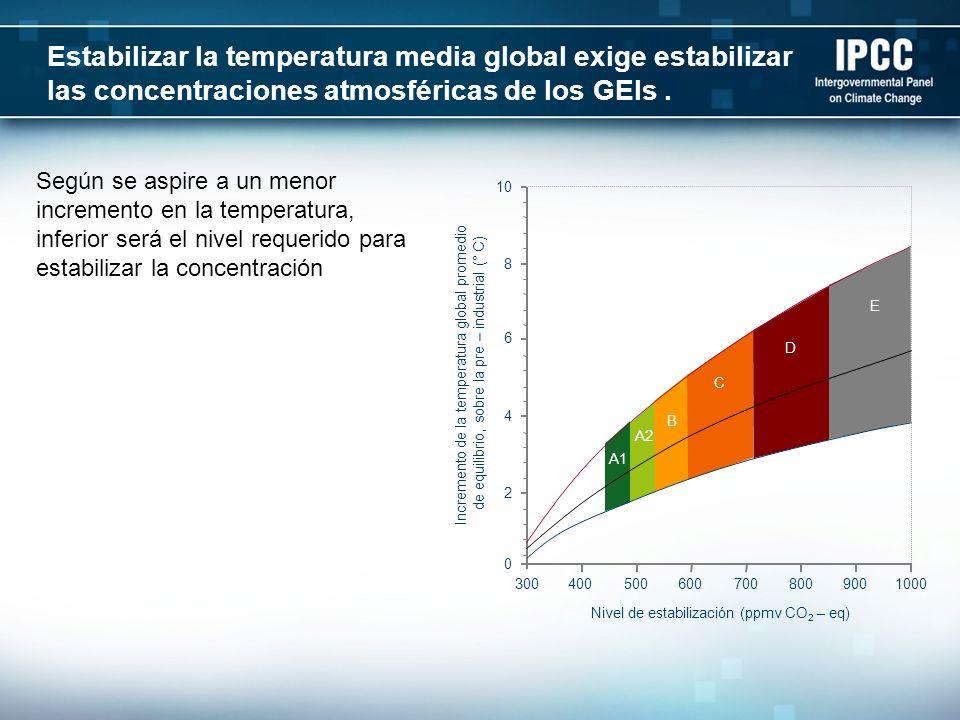 Estabilizar la temperatura media global exige estabilizar las concentraciones atmosféricas de los GEIs .