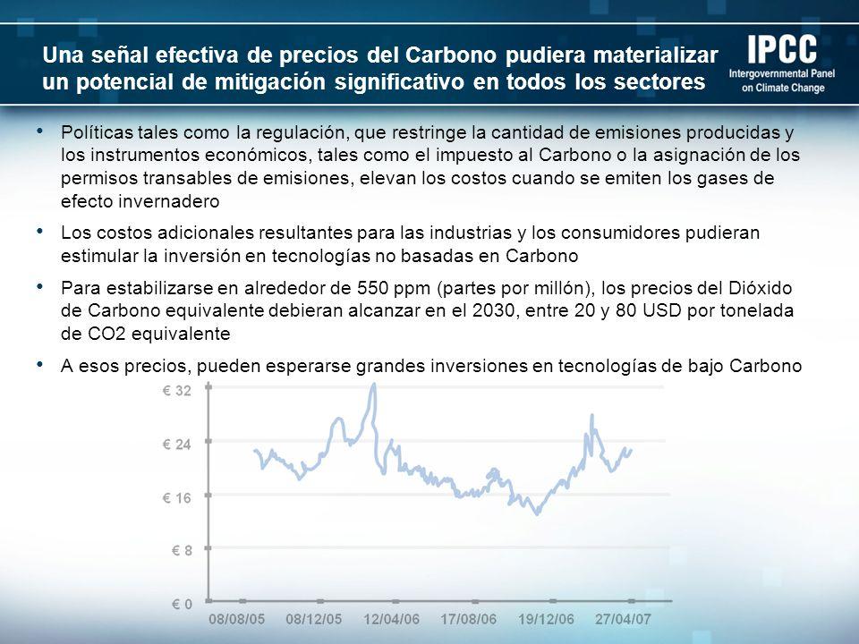 Una señal efectiva de precios del Carbono pudiera materializar un potencial de mitigación significativo en todos los sectores
