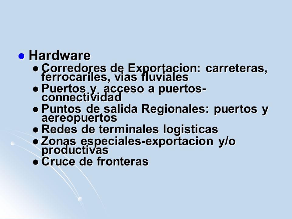 Hardware Corredores de Exportacion: carreteras, ferrocariles, vias fluviales. Puertos y acceso a puertos-connectividad.