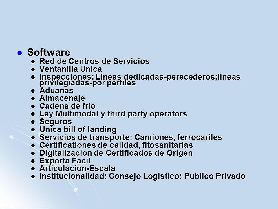 Software Red de Centros de Servicios Ventanilla Unica