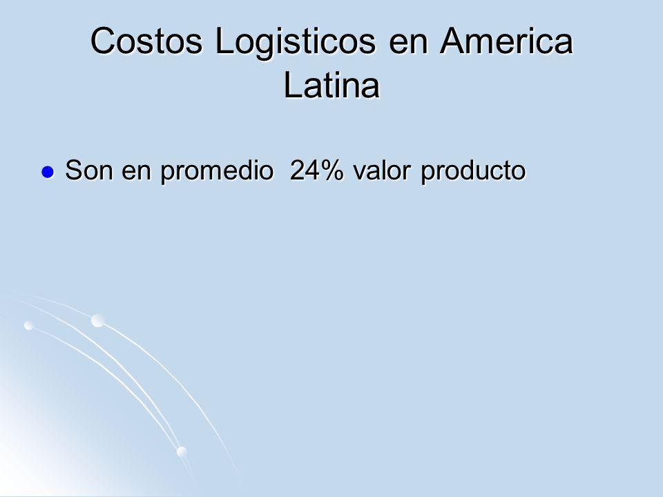 Costos Logisticos en America Latina