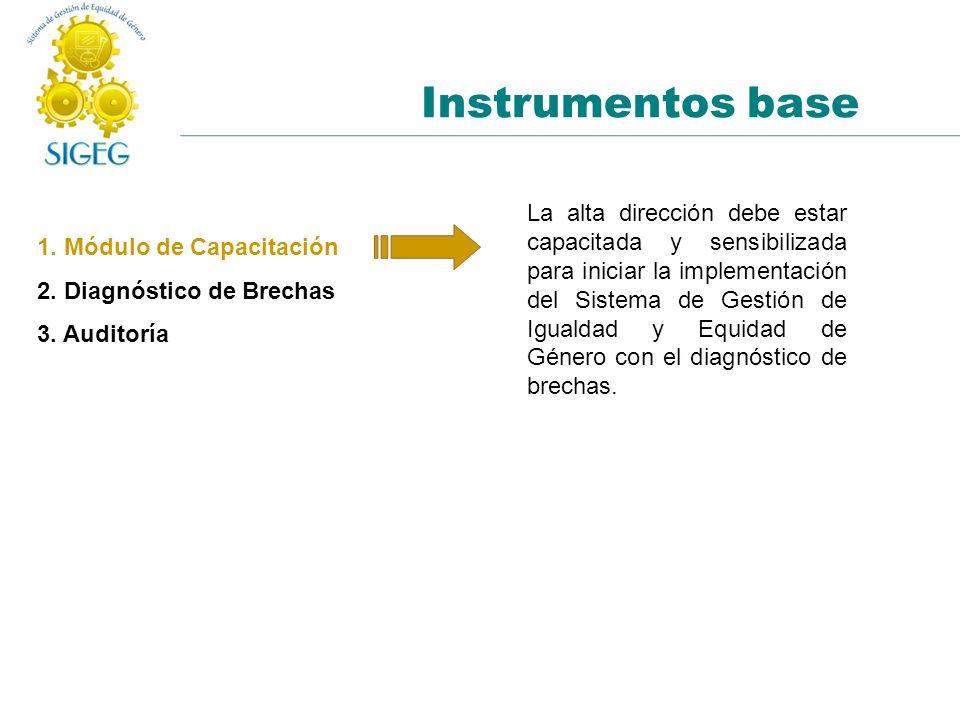 Instrumentos base