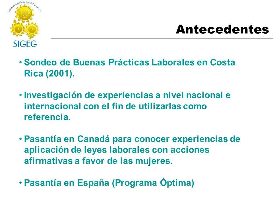 Antecedentes Sondeo de Buenas Prácticas Laborales en Costa Rica (2001).