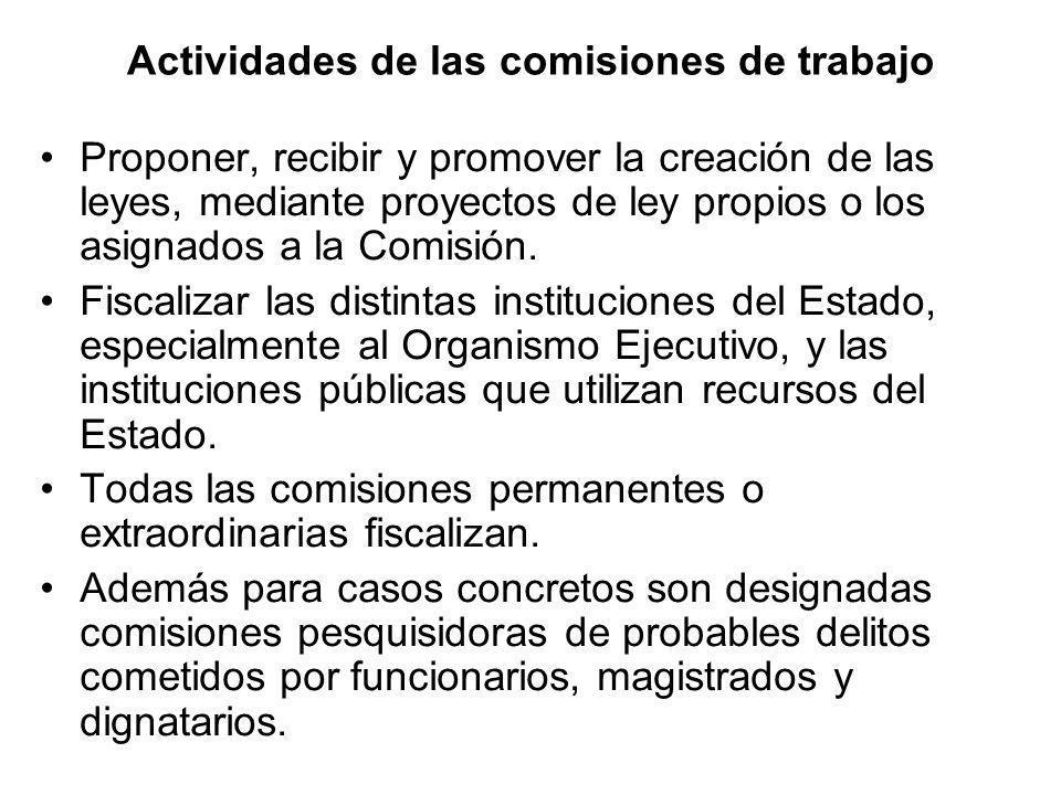 Actividades de las comisiones de trabajo