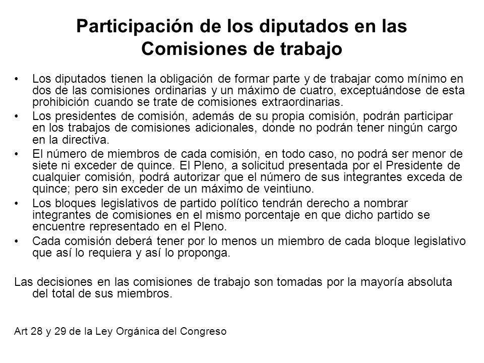 Participación de los diputados en las Comisiones de trabajo
