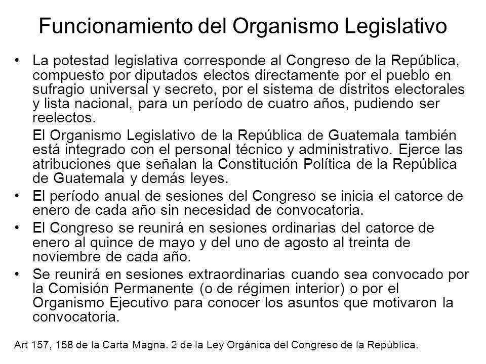 Funcionamiento del Organismo Legislativo