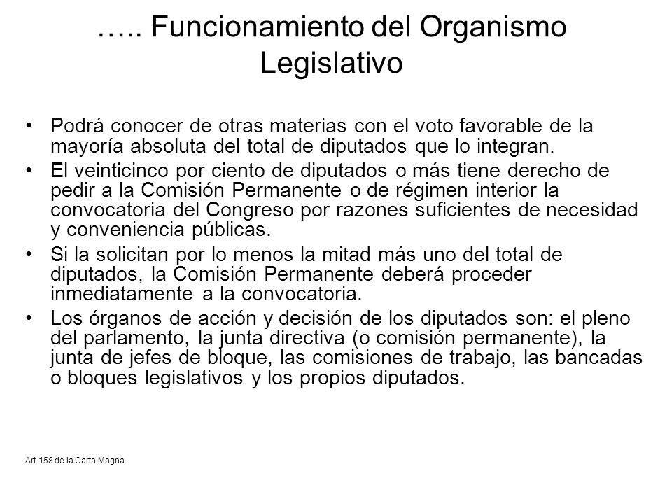 ….. Funcionamiento del Organismo Legislativo