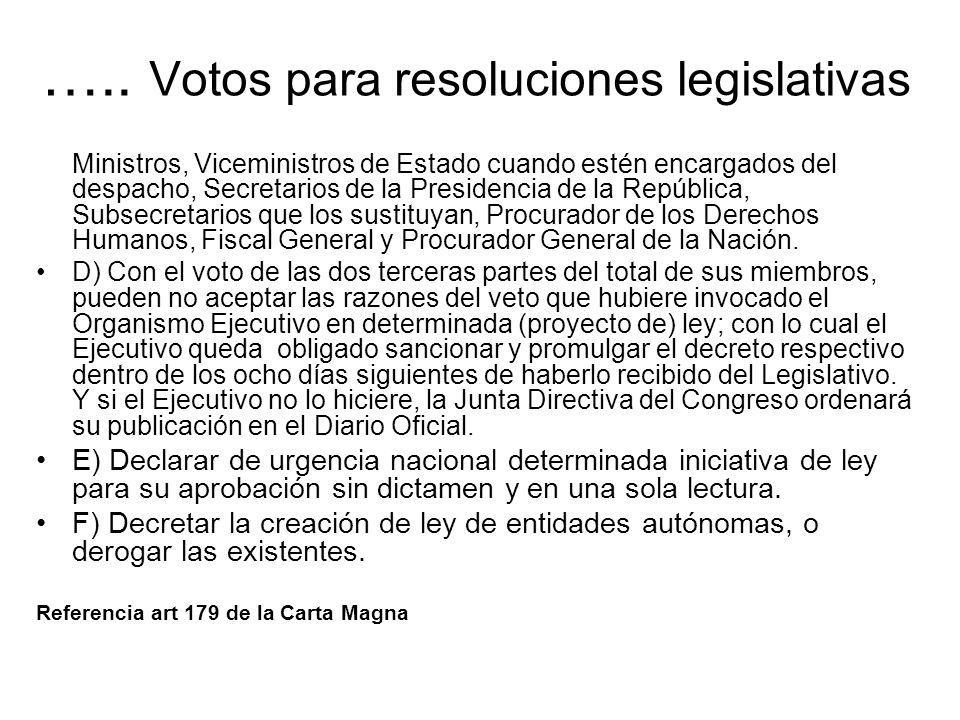 ….. Votos para resoluciones legislativas