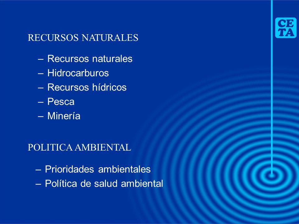 RECURSOS NATURALES Recursos naturales. Hidrocarburos. Recursos hídricos. Pesca. Minería. POLITICA AMBIENTAL.
