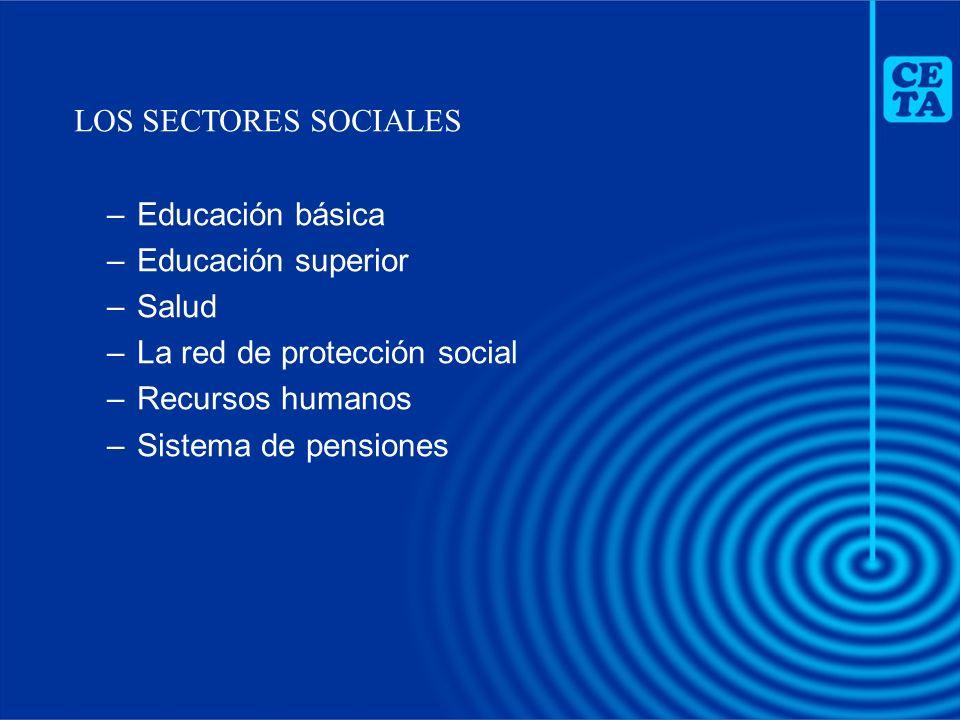 LOS SECTORES SOCIALES Educación básica. Educación superior. Salud. La red de protección social. Recursos humanos.