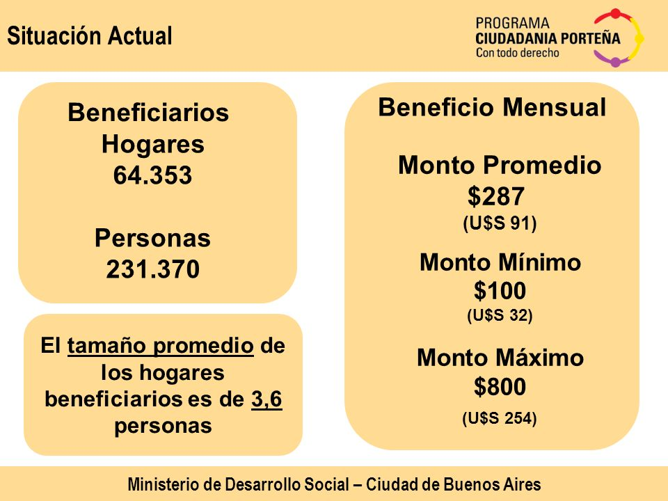 Hogares 64.353 Personas 231.370 Monto Promedio $287