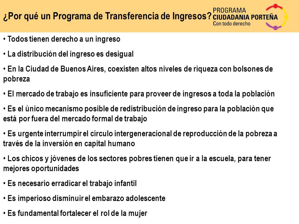 ¿Por qué un Programa de Transferencia de Ingresos