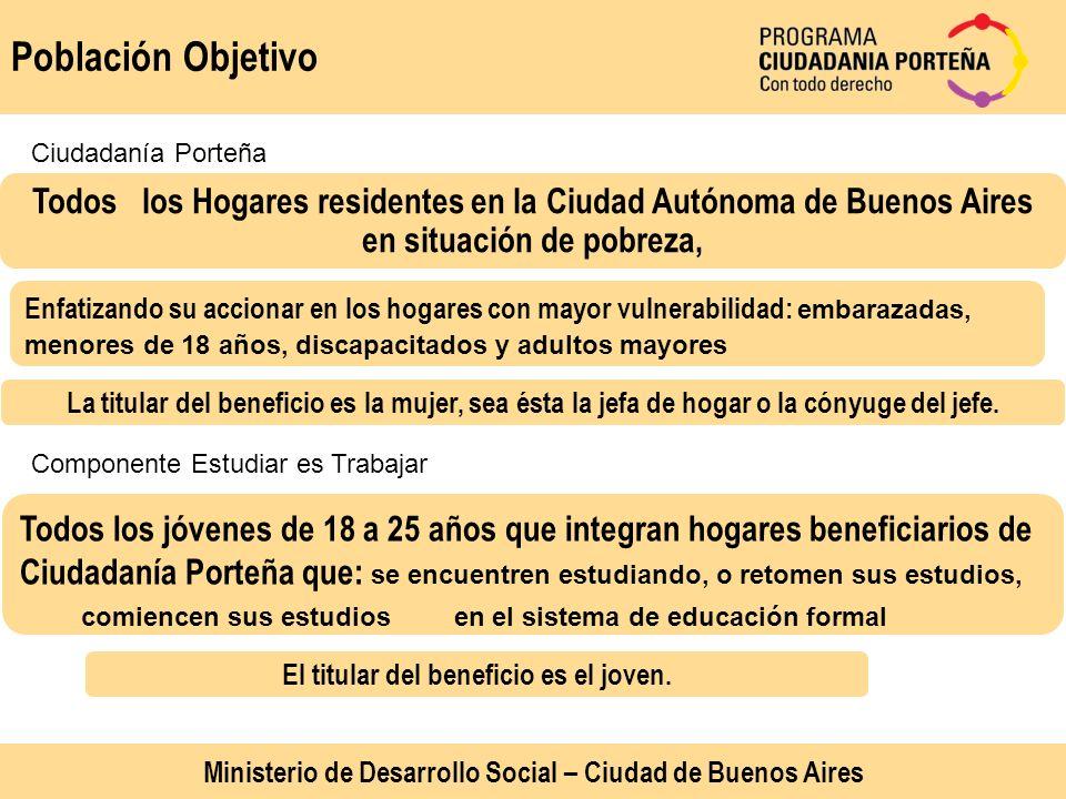 Población Objetivo Ciudadanía Porteña. Todos los Hogares residentes en la Ciudad Autónoma de Buenos Aires en situación de pobreza,