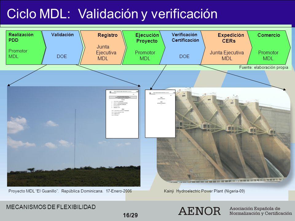 Ciclo MDL: Validación y verificación